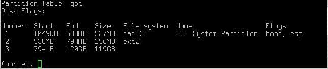 uefi linux partition